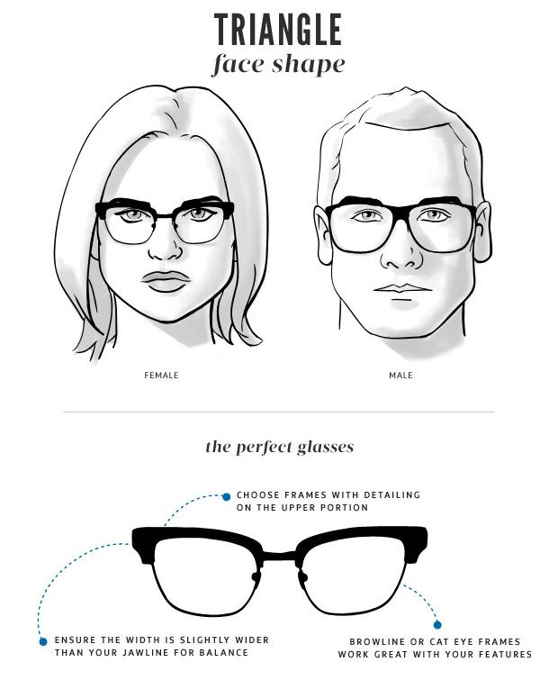Triangular face shape how to choose the right sunglasses