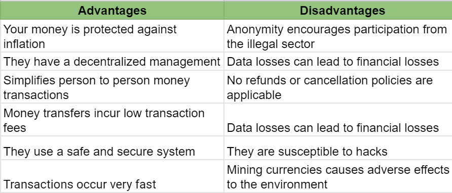 Stocks forex or crypto - advantages and disadvantages of crypto